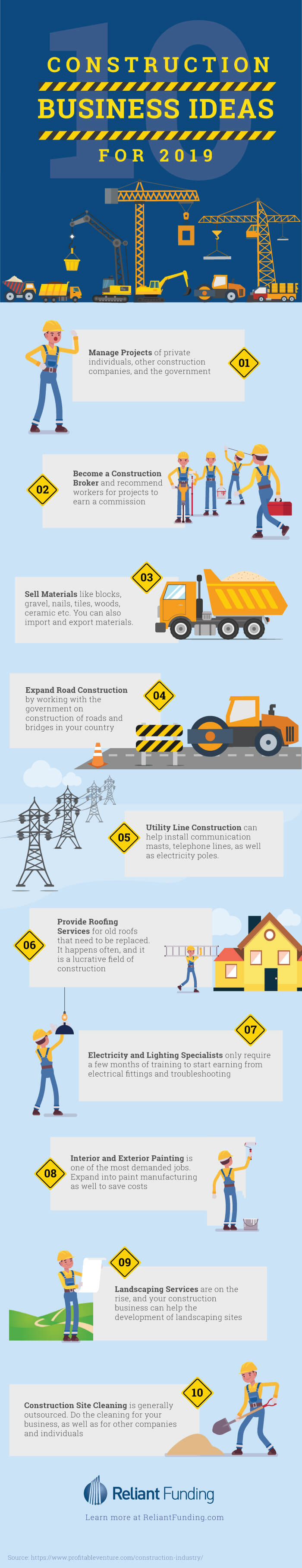 Construction Business Ideas for 2019