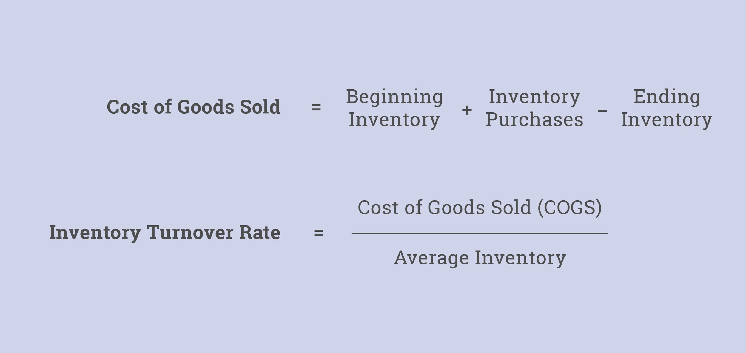 Cost of Good Sold and Inventory Turnover Rate Formula